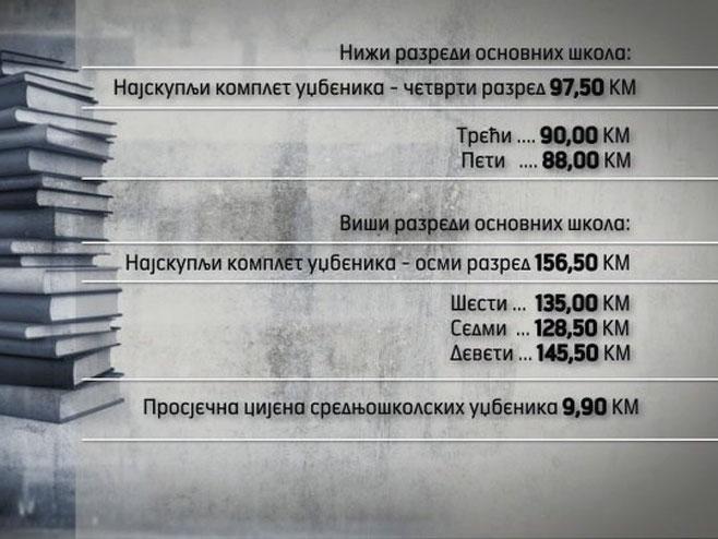 Cijene udžbenika - Foto: RTRS