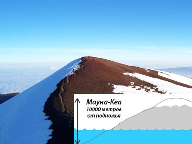 Mauna Kea (Foto:skybox.org.ua) -